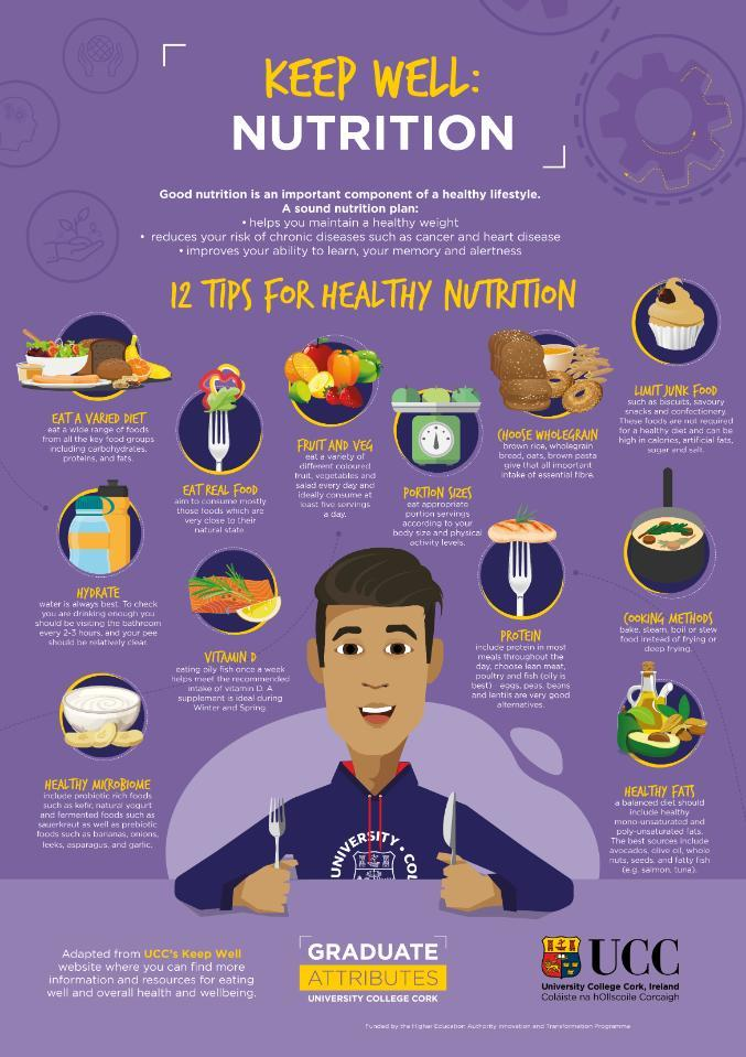 A poster outlining the benefits of healthy eating and good nutrition provided by the graduate attributes programme