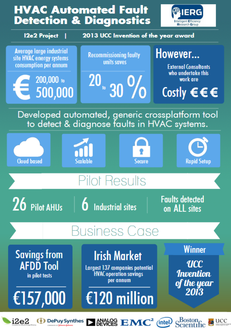 AFDD infographic