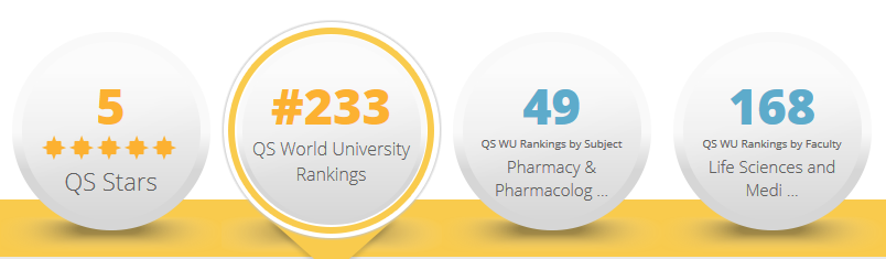 UCC retains 3rd place in the Annual QS World University Rankings
