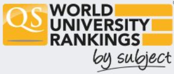 UCC's performance in the QS World University Rankings by Subject 2015