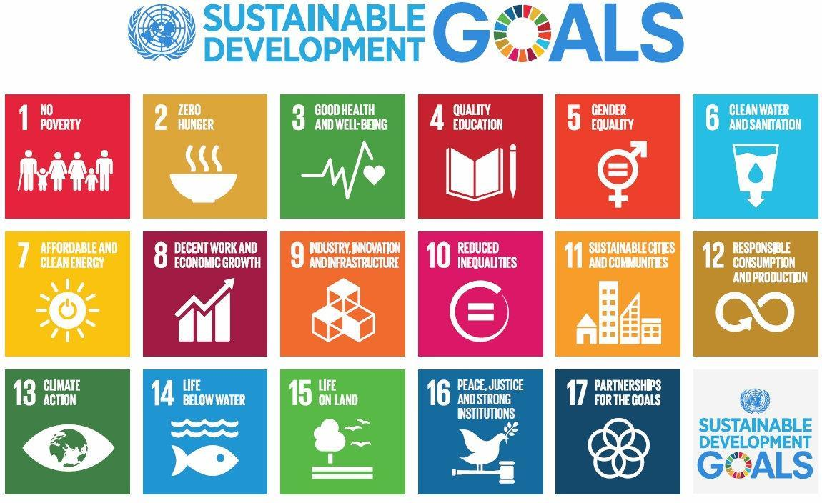 The Sustainable Development Goals are a collection of 17 global goals set by the United Nations General Assembly in 2015 for the year 2030.