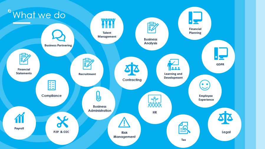 What we do: talent management, business analysis, financial planning, financial statements, business partnering, compliance, recruitment, contracting, learning and development, GDPR, business administration, payroll, P2P and O2C, risk management, HR, employee experience, tax, legal