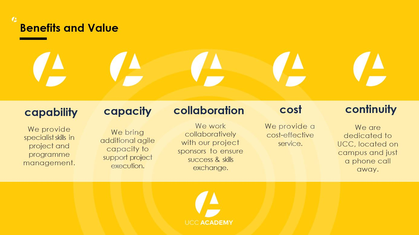 Our Benefits: capability, capacity, collaboration, cost, continuity